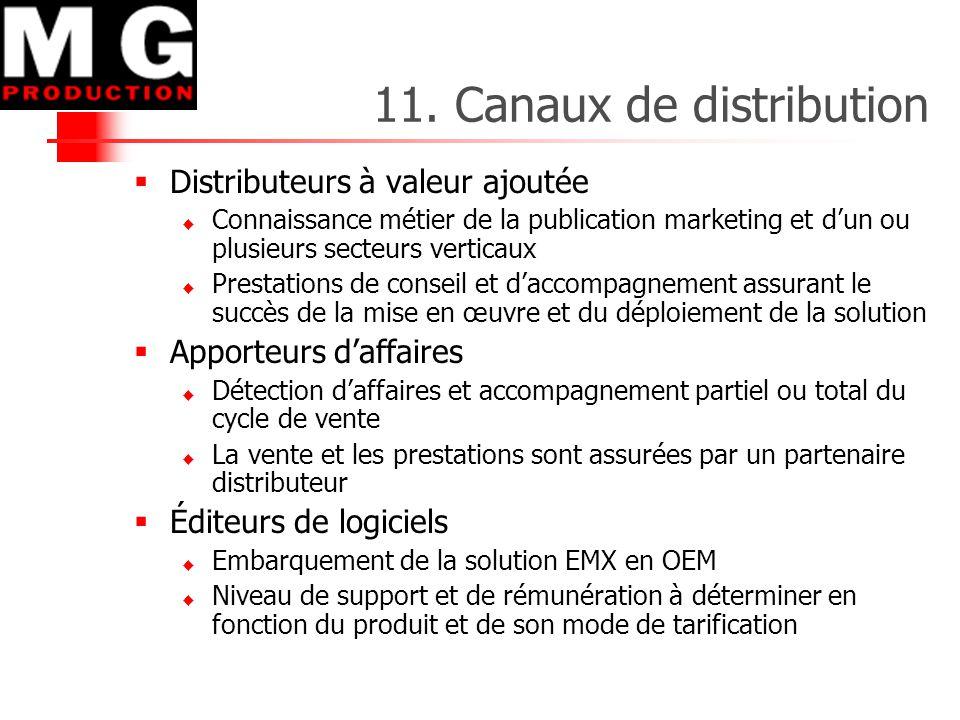 11. Canaux de distribution