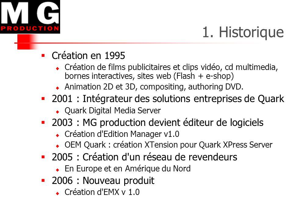 1. Historique Création en 1995