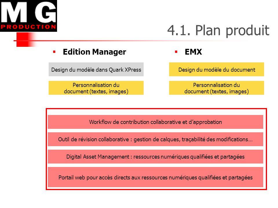 4.1. Plan produit Edition Manager EMX