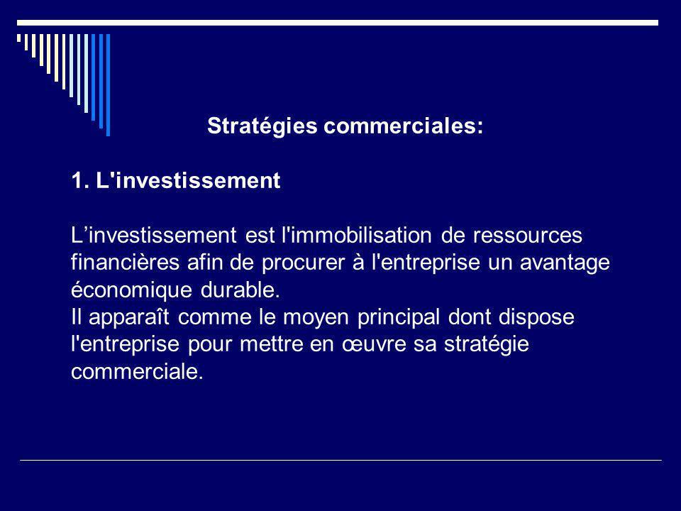Stratégies commerciales: 1