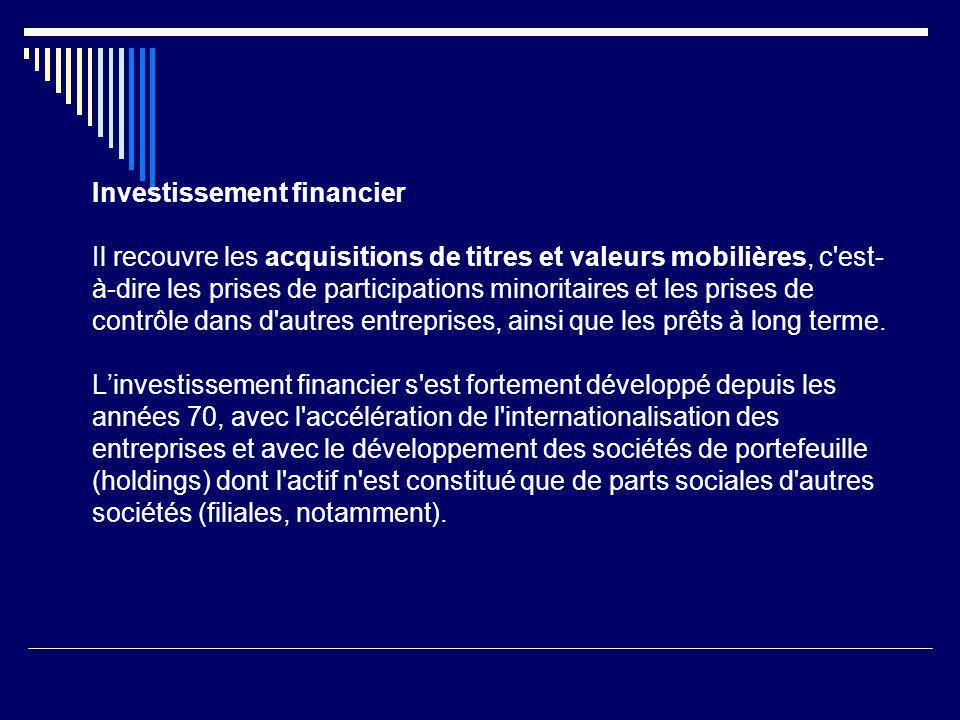 Investissement financier Il recouvre les acquisitions de titres et valeurs mobilières, c est-à-dire les prises de participations minoritaires et les prises de contrôle dans d autres entreprises, ainsi que les prêts à long terme.