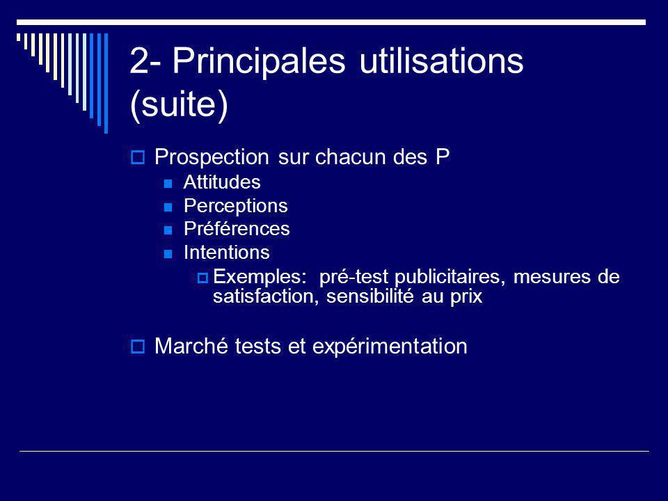 2- Principales utilisations (suite)
