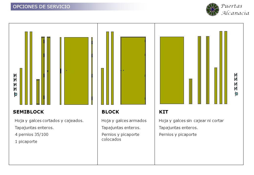 OPCIONES DE SERVICIO SEMIBLOCK BLOCK KIT