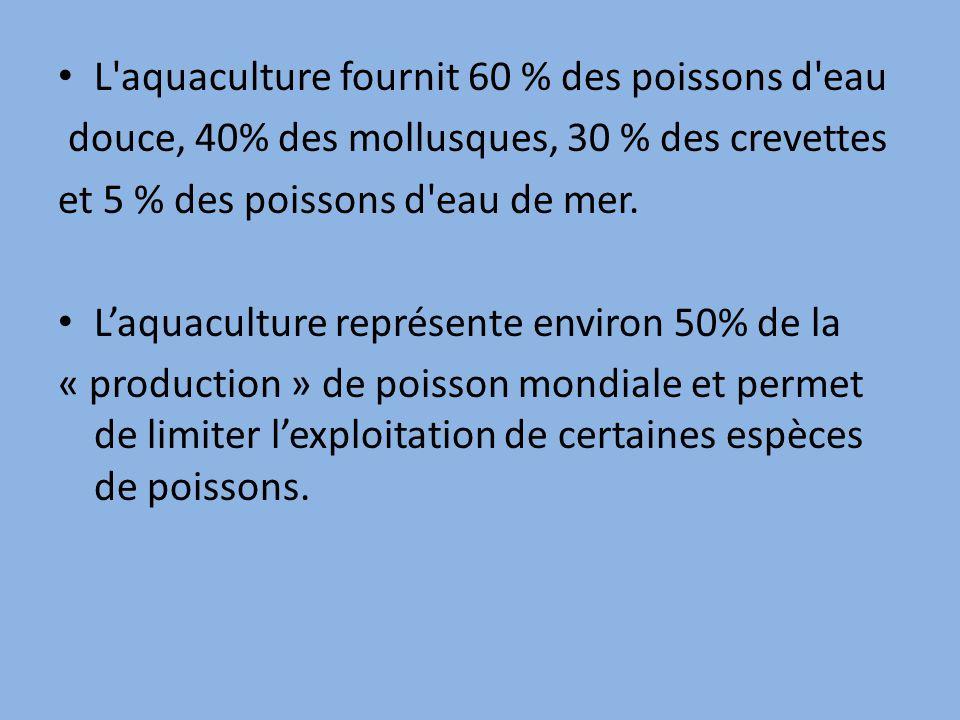 L aquaculture fournit 60 % des poissons d eau