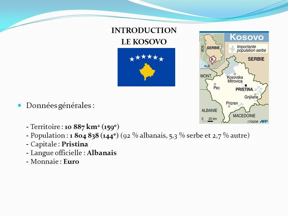 INTRODUCTION LE KOSOVO. Données générales :