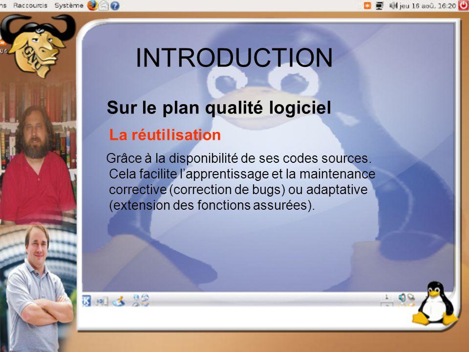 INTRODUCTION Sur le plan qualité logiciel La réutilisation