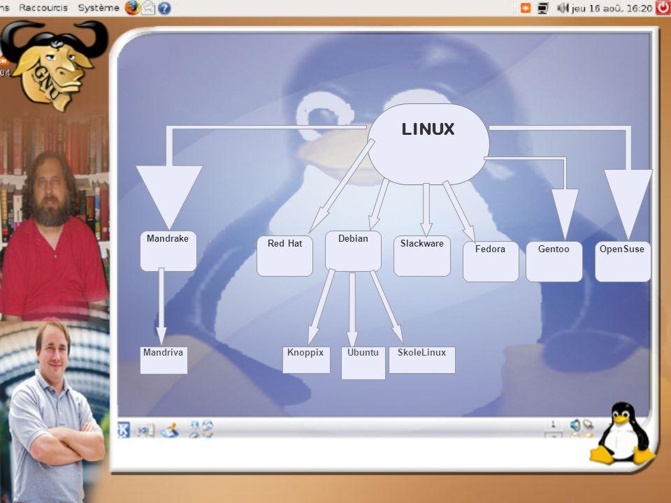 LINUX Mandrake Debian Red Hat Slackware Fedora Gentoo OpenSuse