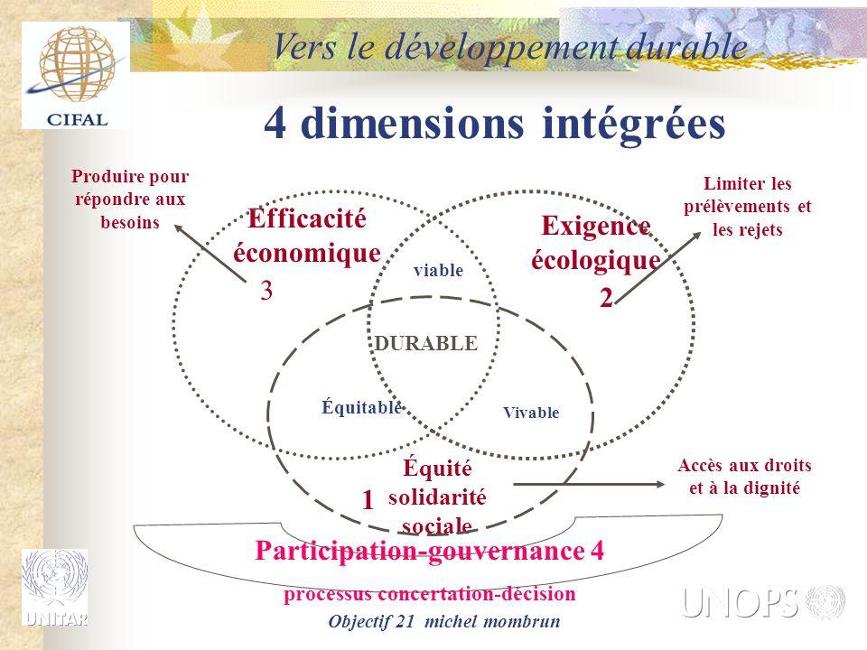 4 dimensions intégrées Vers le développement durable
