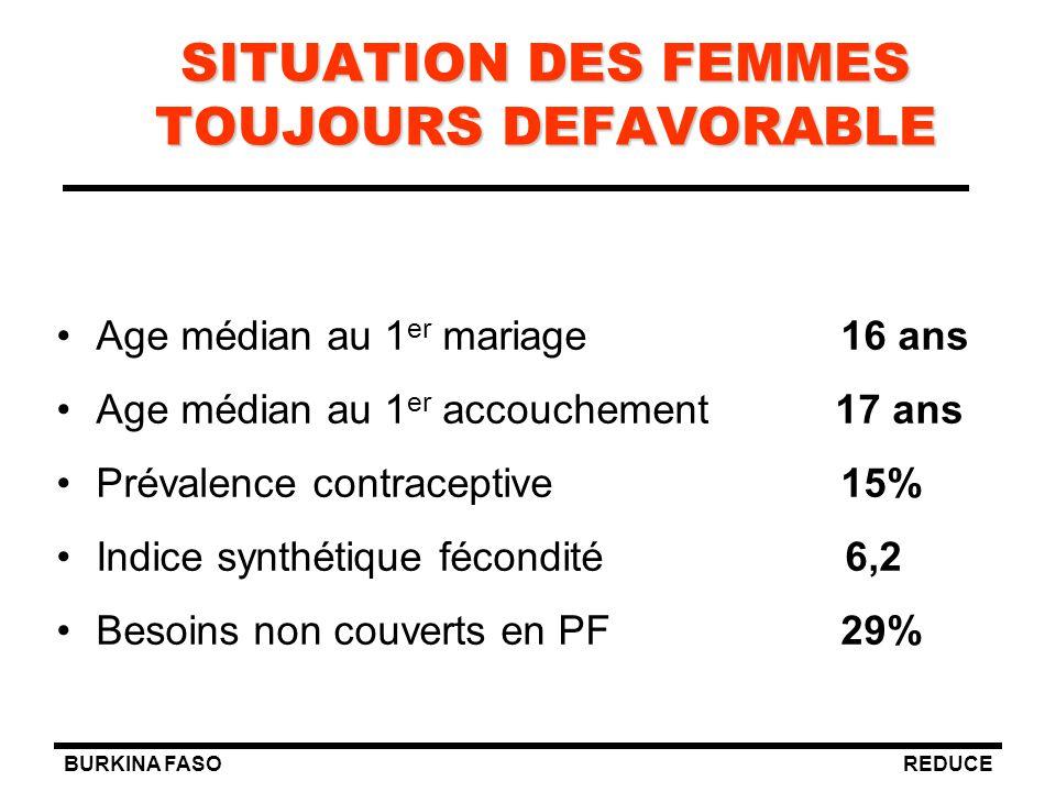 SITUATION DES FEMMES TOUJOURS DEFAVORABLE