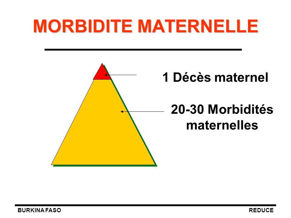 20-30 Morbidités maternelles