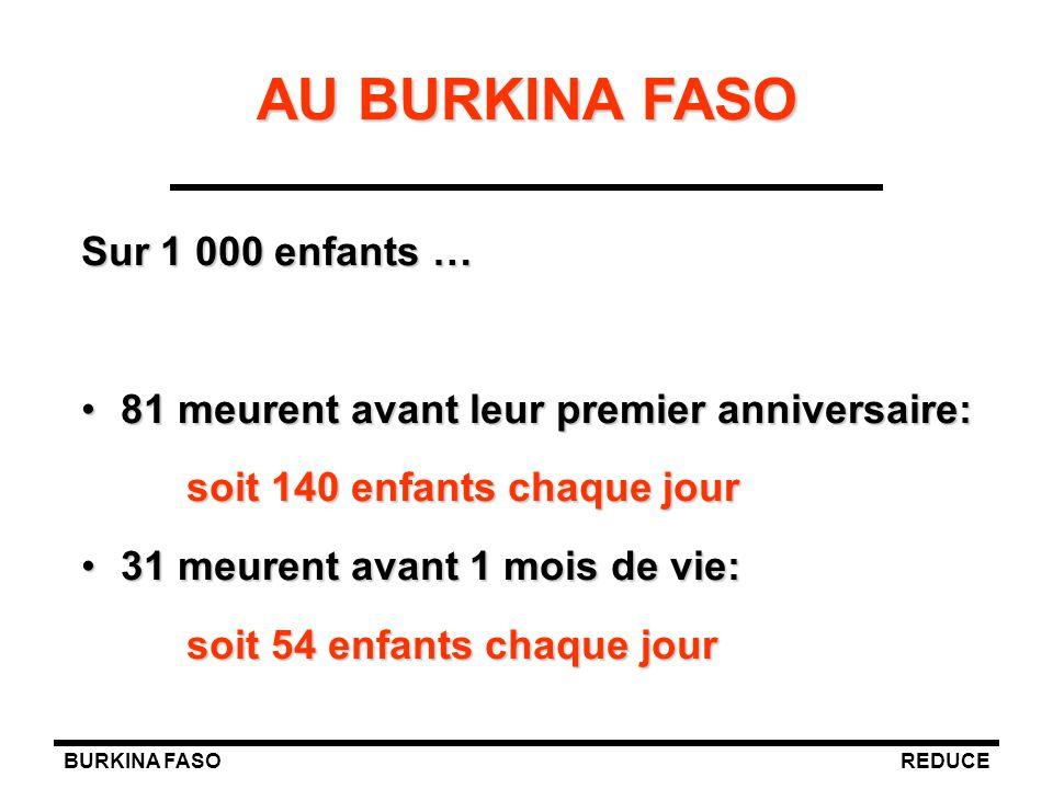 AU BURKINA FASO Sur 1 000 enfants …