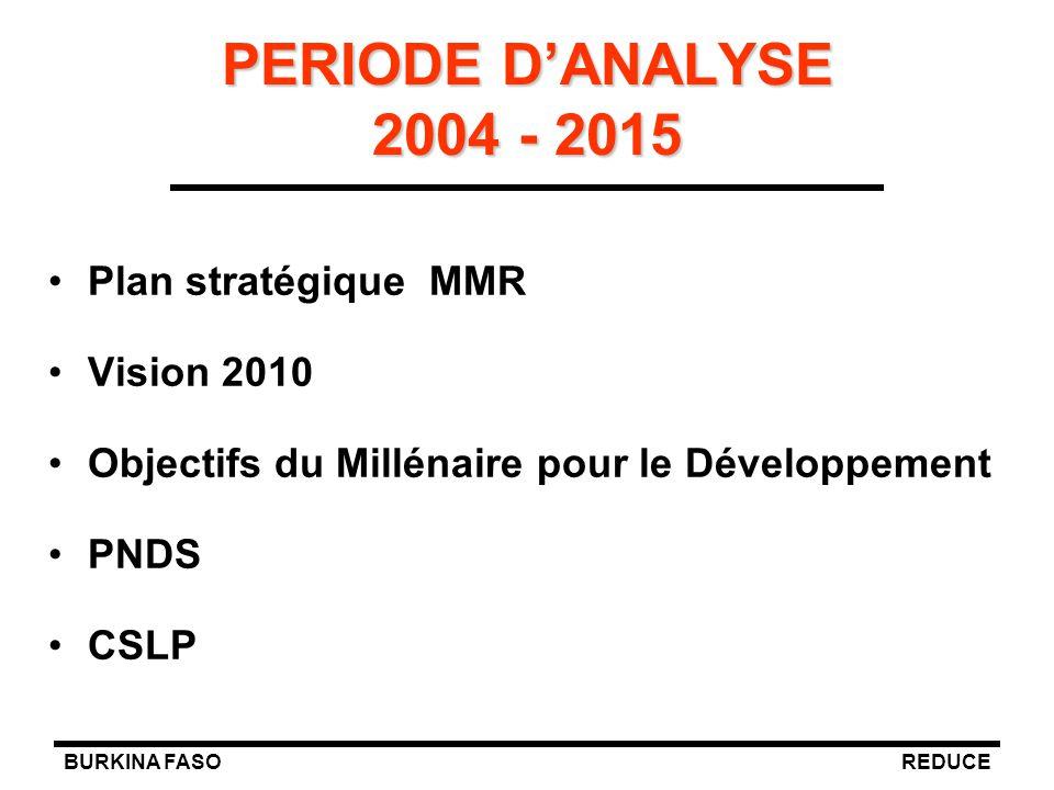 PERIODE D'ANALYSE 2004 - 2015 Plan stratégique MMR Vision 2010
