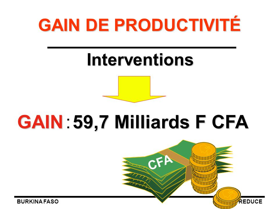 GAIN : 59,7 Milliards F CFA GAIN DE PRODUCTIVITÉ Interventions CFA