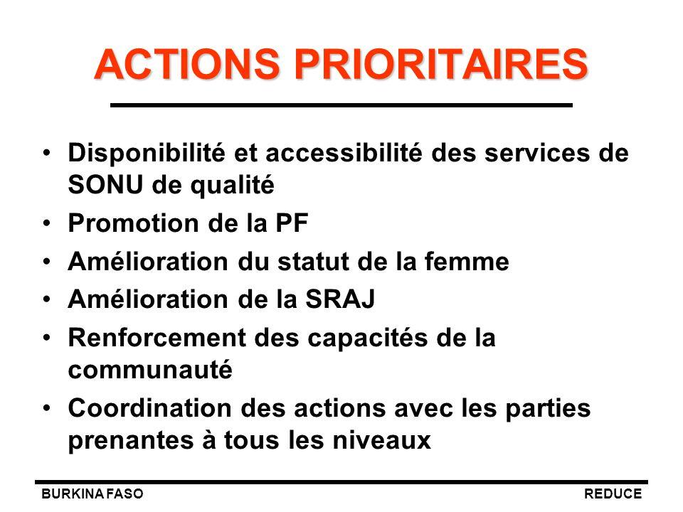 ACTIONS PRIORITAIRES Disponibilité et accessibilité des services de SONU de qualité. Promotion de la PF.