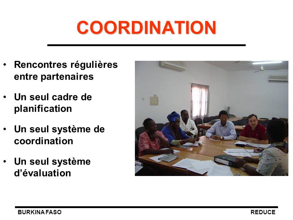 COORDINATION Rencontres régulières entre partenaires