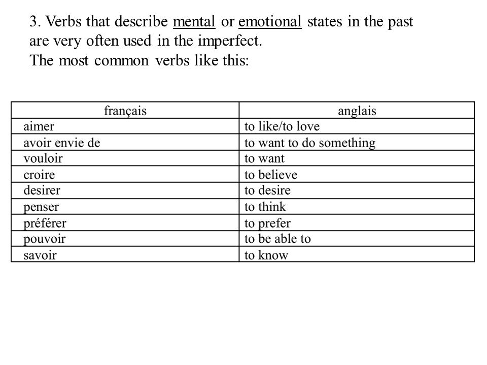 3. Verbs that describe mental or emotional states in the past