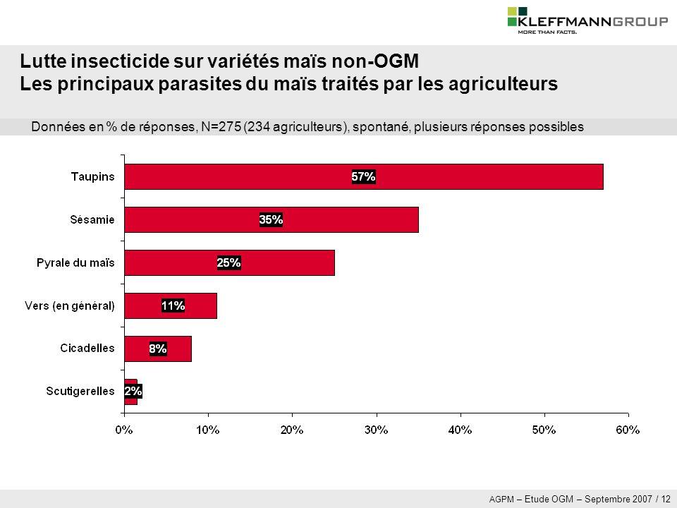 Lutte insecticide sur variétés maïs non-OGM Les principaux parasites du maïs traités par les agriculteurs