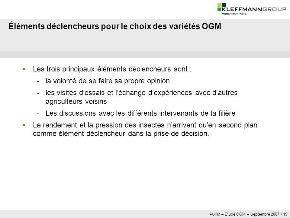 Éléments déclencheurs pour le choix des variétés OGM