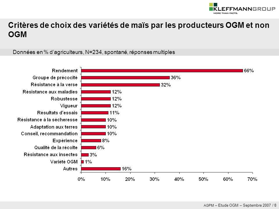 Critères de choix des variétés de maïs par les producteurs OGM et non OGM
