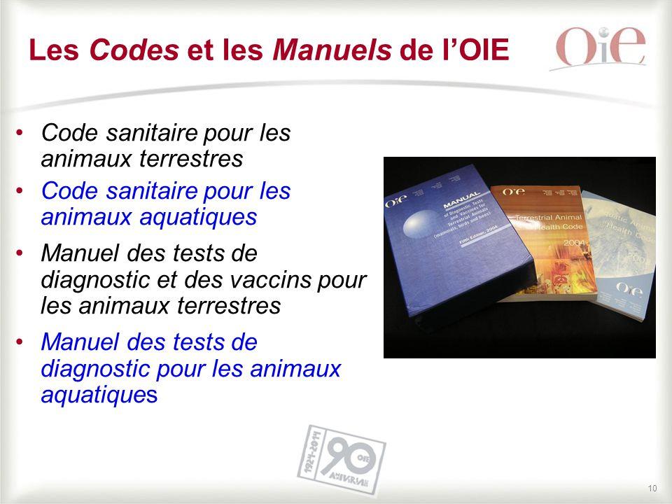 Les Codes et les Manuels de l'OIE