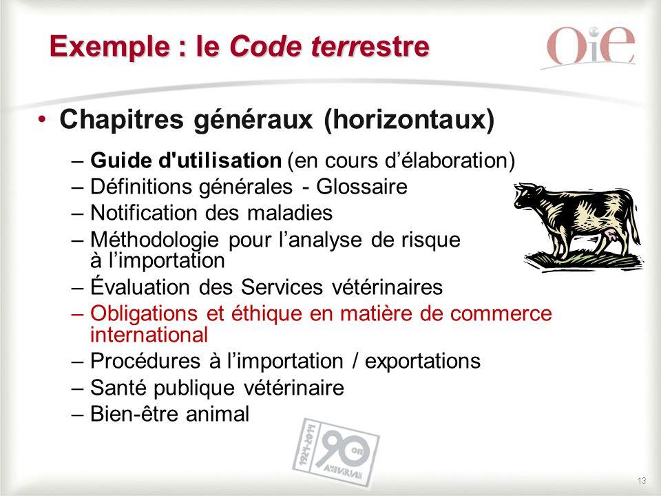 Exemple : le Code terrestre