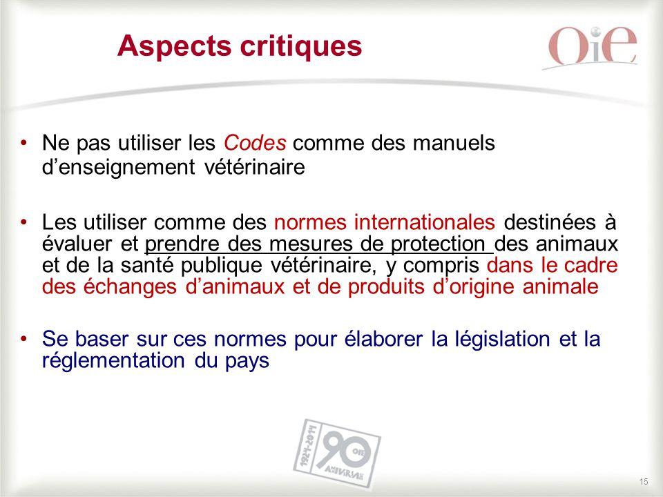 Aspects critiques Ne pas utiliser les Codes comme des manuels d'enseignement vétérinaire.