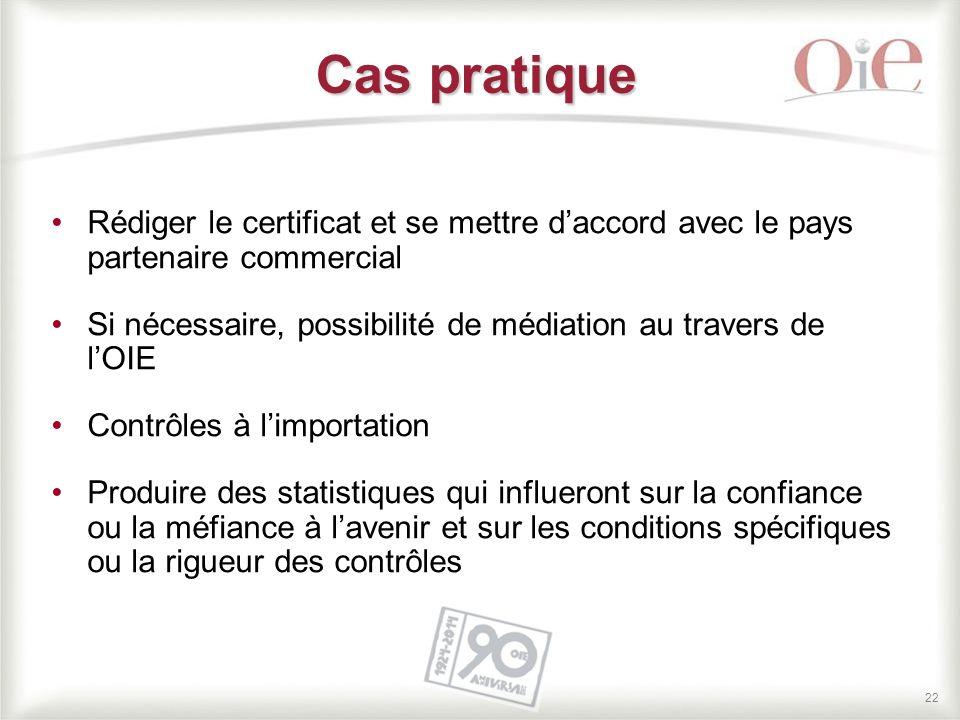 Cas pratique Rédiger le certificat et se mettre d'accord avec le pays partenaire commercial.