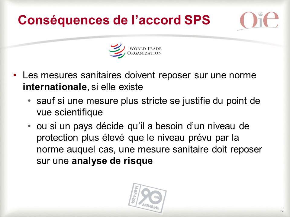 Conséquences de l'accord SPS