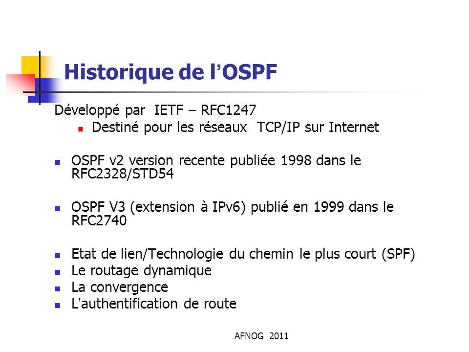 Historique de l'OSPF Développé par IETF – RFC1247