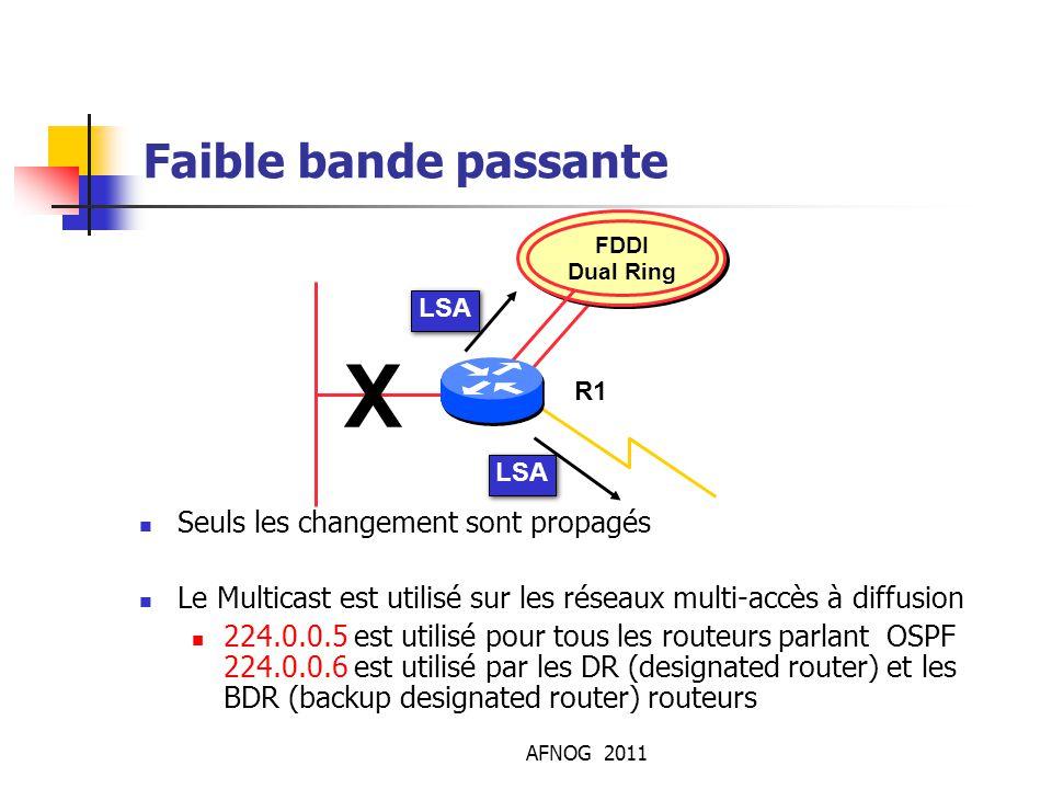 X Faible bande passante Seuls les changement sont propagés