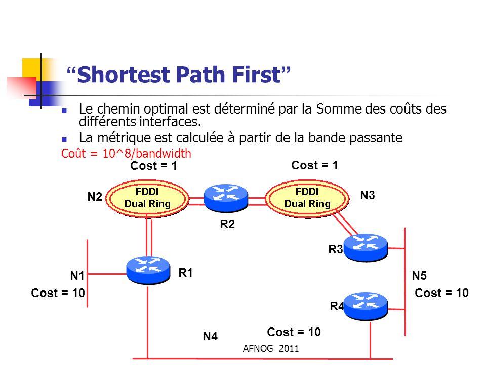 Shortest Path First Le chemin optimal est déterminé par la Somme des coûts des différents interfaces.