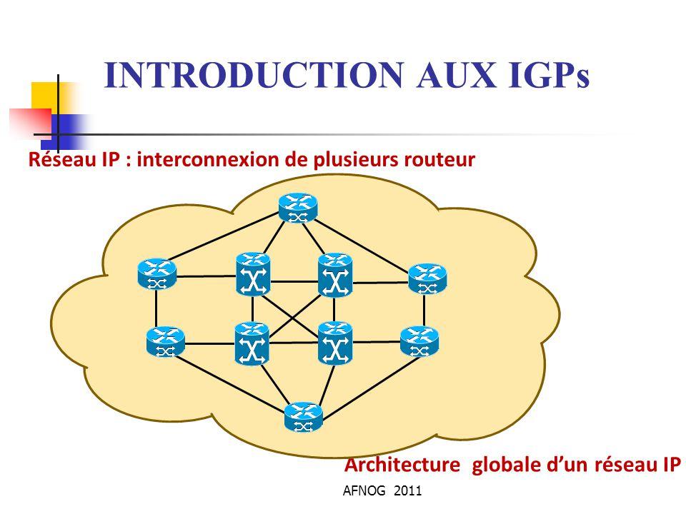 INTRODUCTION AUX IGPs Réseau IP : interconnexion de plusieurs routeur