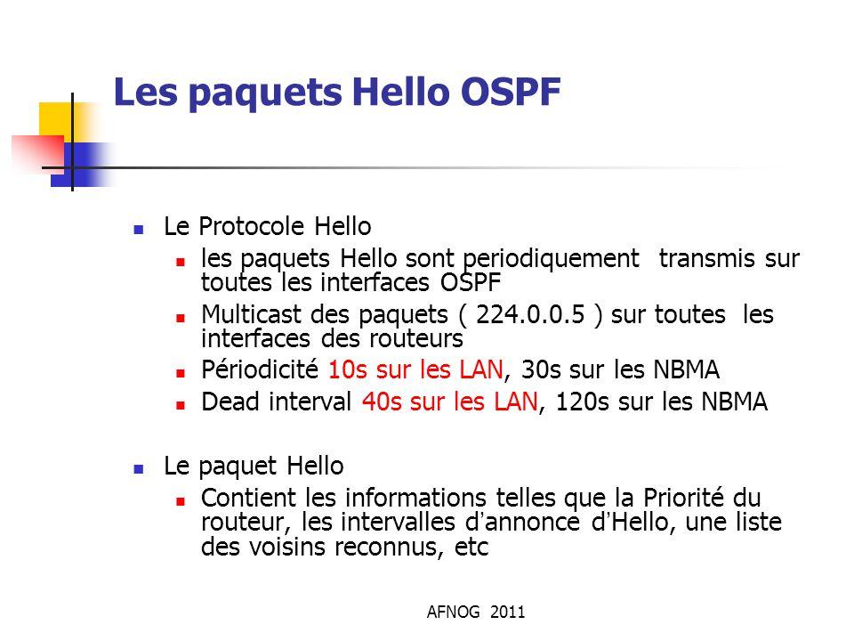Les paquets Hello OSPF Le Protocole Hello
