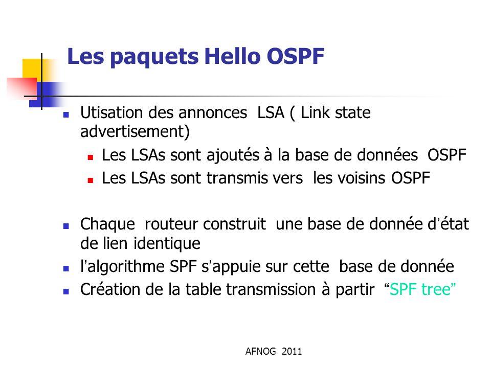 Les paquets Hello OSPF Utisation des annonces LSA ( Link state advertisement) Les LSAs sont ajoutés à la base de données OSPF.