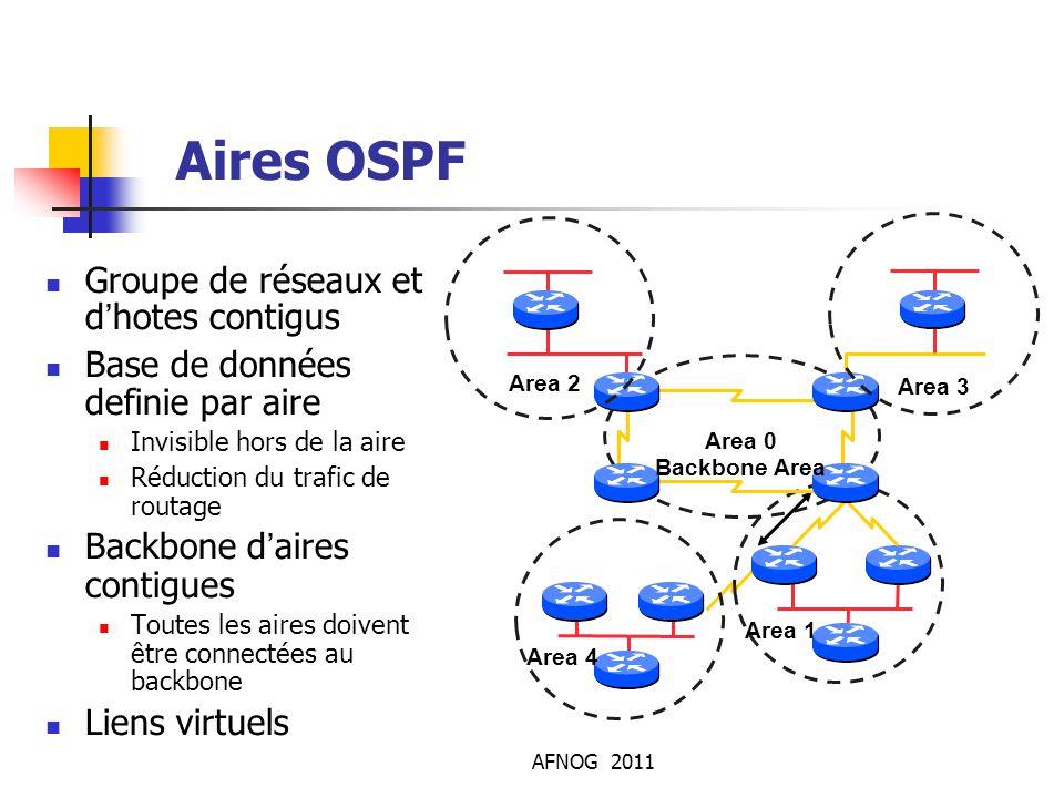Aires OSPF Groupe de réseaux et d'hotes contigus