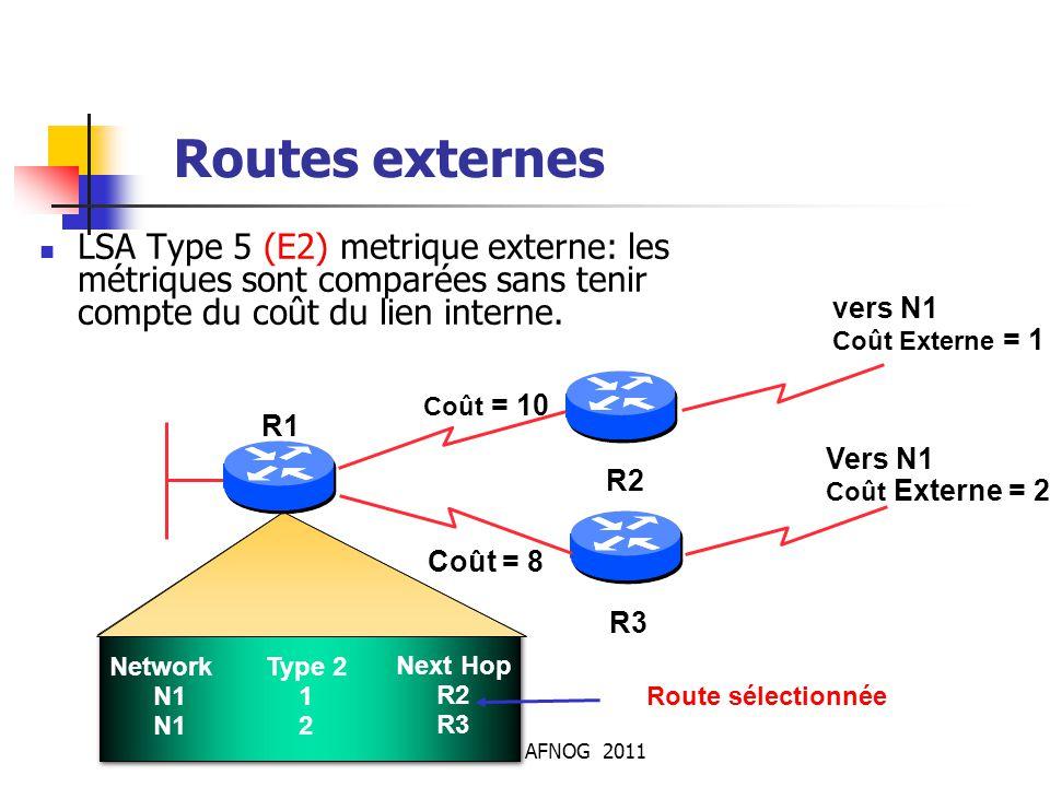 Routes externes LSA Type 5 (E2) metrique externe: les métriques sont comparées sans tenir compte du coût du lien interne.