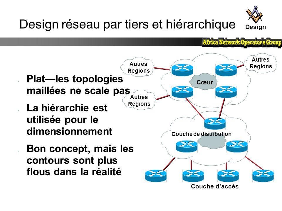 Design réseau par tiers et hiérarchique