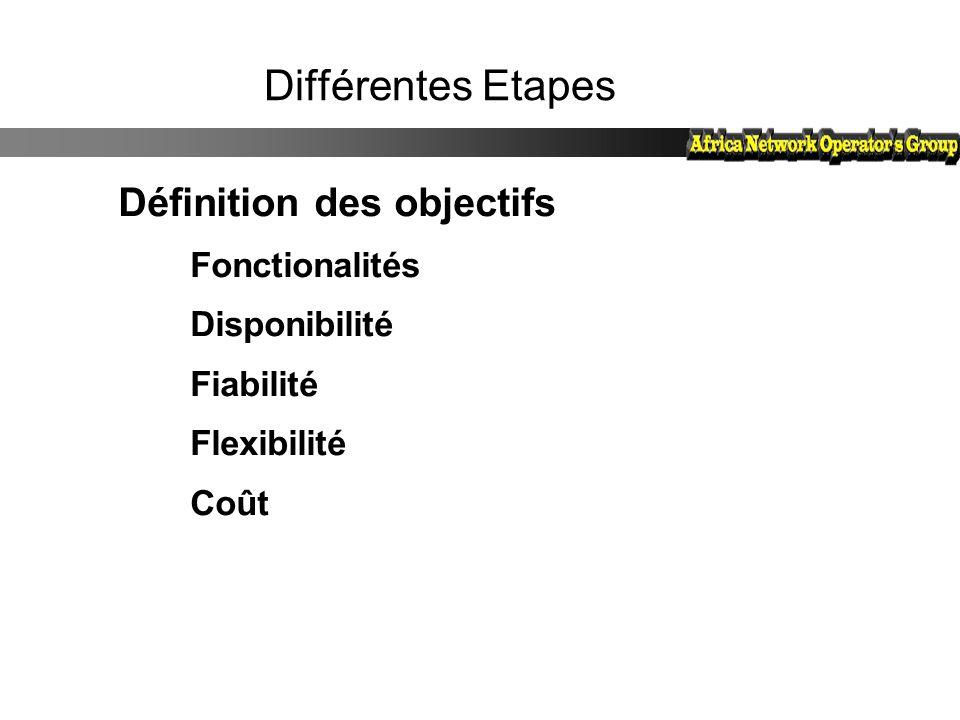 Différentes Etapes Définition des objectifs Fonctionalités