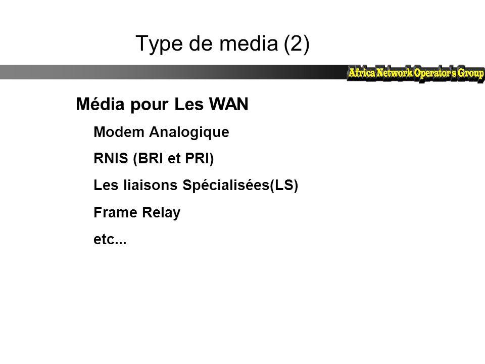 Type de media (2) Média pour Les WAN Modem Analogique