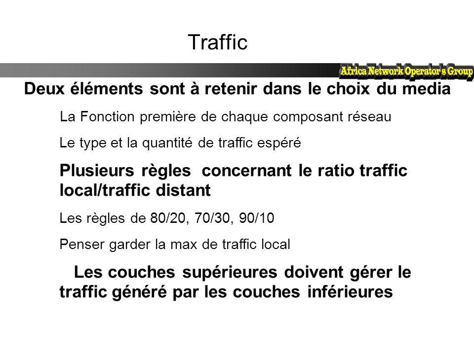 Traffic Deux éléments sont à retenir dans le choix du media