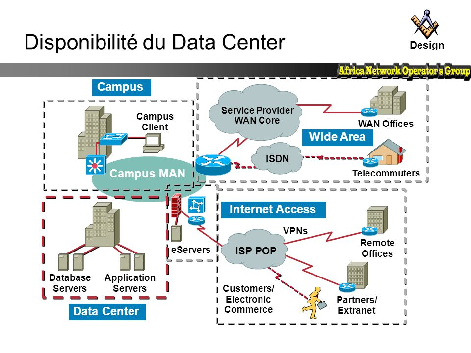 Disponibilité du Data Center