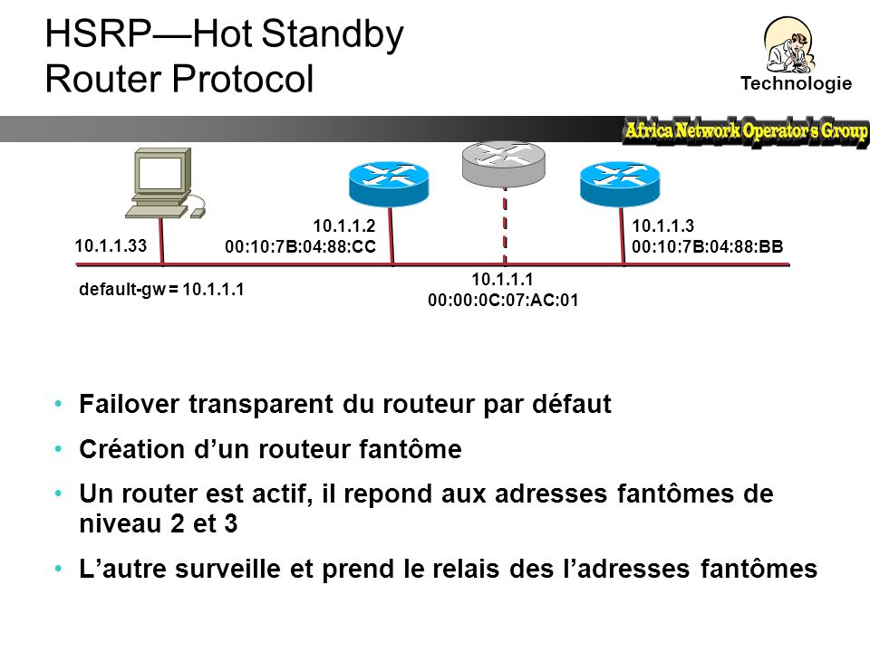 HSRP—Hot Standby Router Protocol