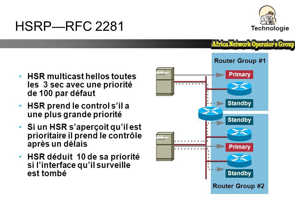 Technologie HSRP—RFC 2281. Router Group #1. HSR multicast hellos toutes les 3 sec avec une priorité de 100 par défaut.