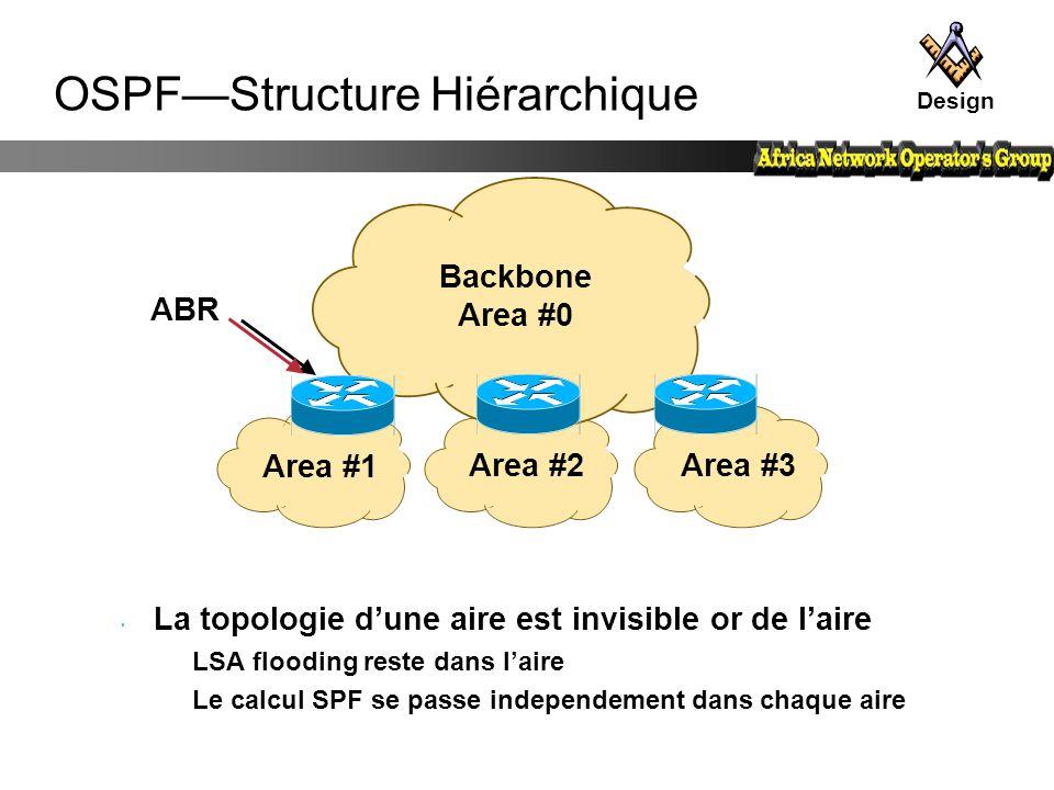 OSPF—Structure Hiérarchique