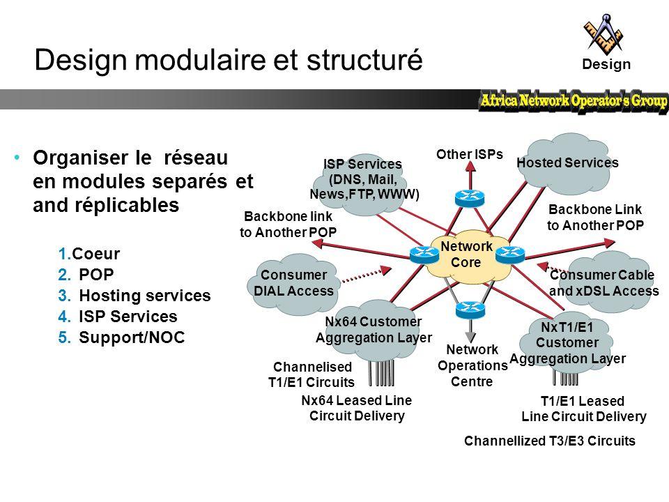 Design modulaire et structuré