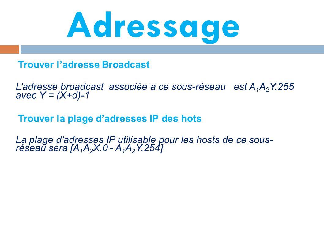 Adressage Trouver l'adresse Broadcast