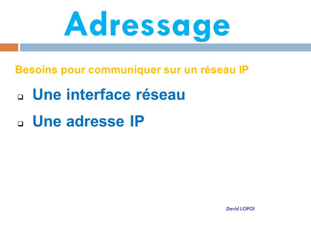Adressage Une interface réseau Une adresse IP