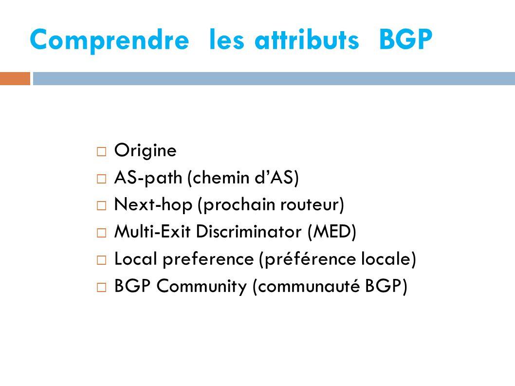 Comprendre les attributs BGP