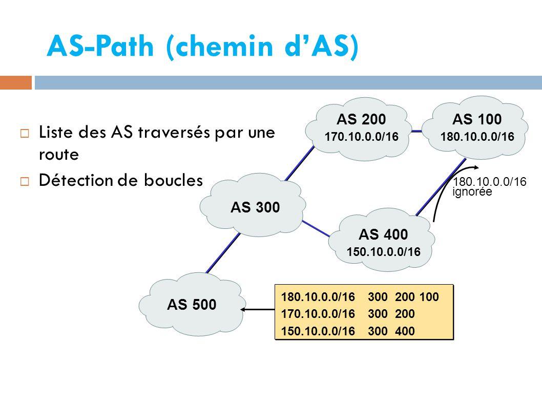 AS-Path (chemin d'AS)