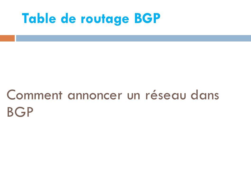 Comment annoncer un réseau dans BGP